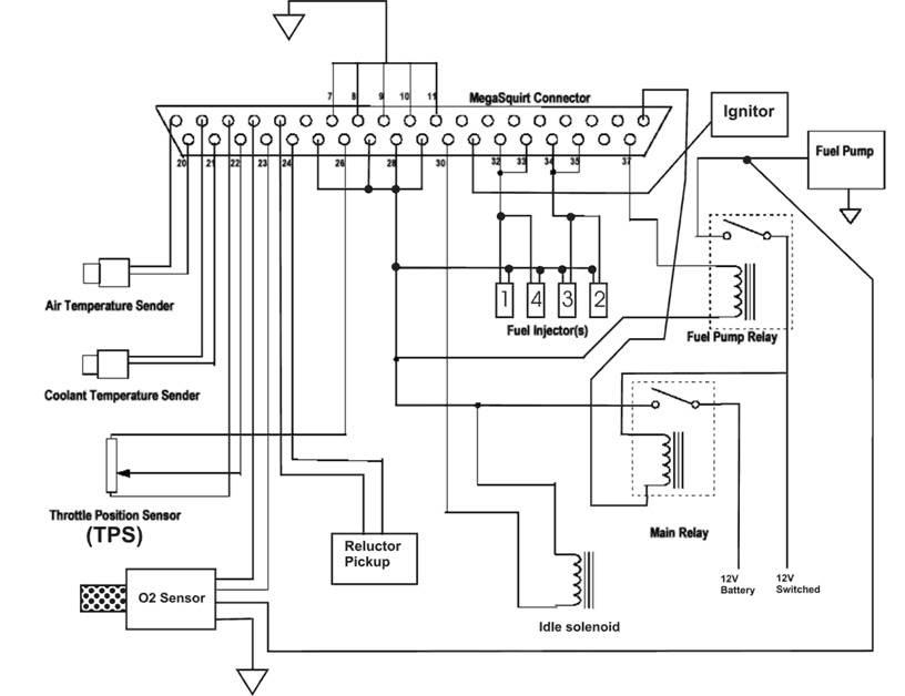 Download Suzuki Swift GTi 1989 pdf Factory Service & Work ...