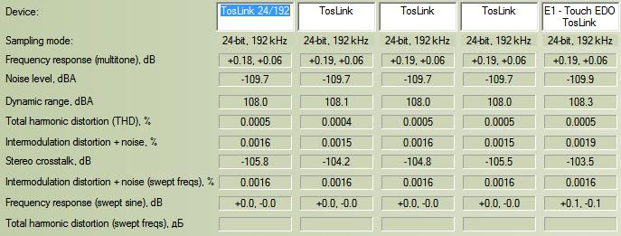 Name:  24-192_TosLink_consistency.jpg Views: 370 Size:  42.6 KB