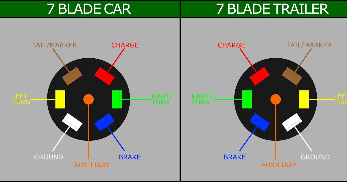 toyota an trailer wiring diagram  pioneer avh p2300dvd