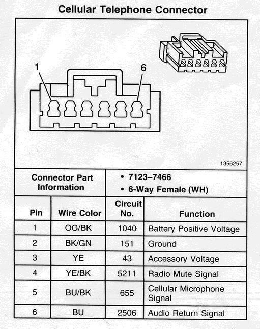 Wiring Diagram Parrot Ck3100