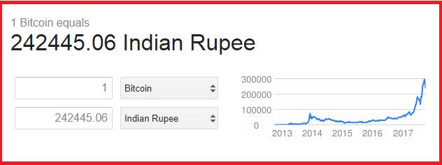 buy bitcoins with moneygram instantly