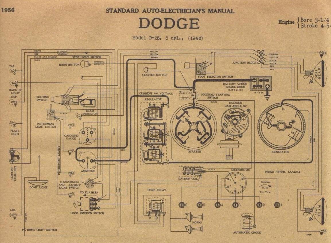Diagram 1955 Desoto Wiring Diagram Full Version Hd Quality Wiring Diagram Loeb Diagram Mille Annonces Fr