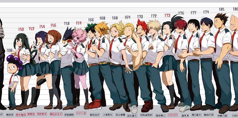 Boku No Hero Academia Characters Height