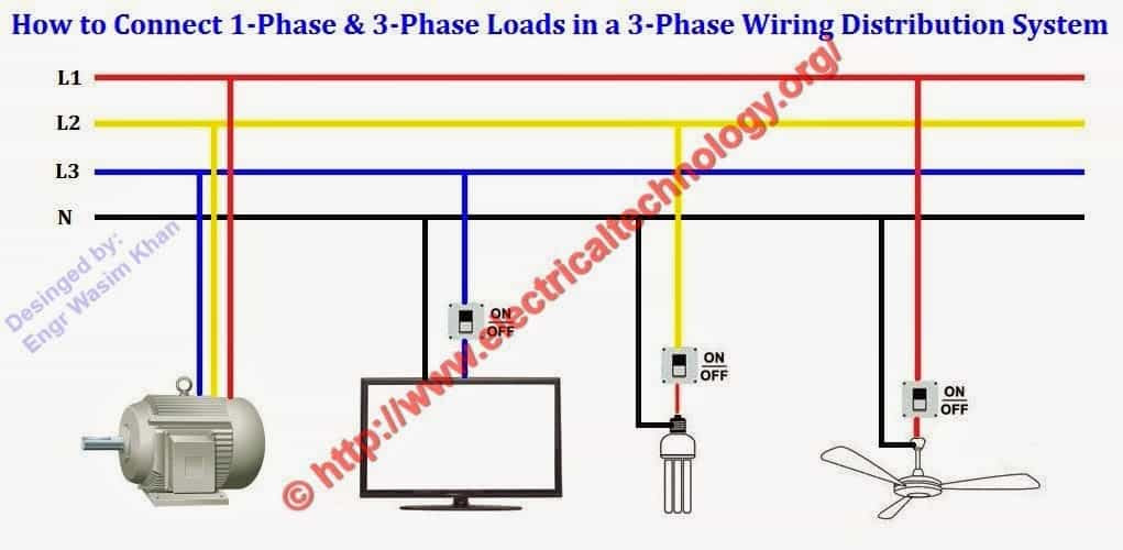 Indian home wiring diagram wiring solutions house wiring system in india solutions asfbconference2016 Images