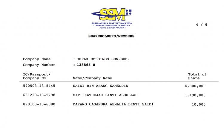 Jepak Holdings is owned by PBB big-wig Saidi Abg Samsudin and his wife and daughter