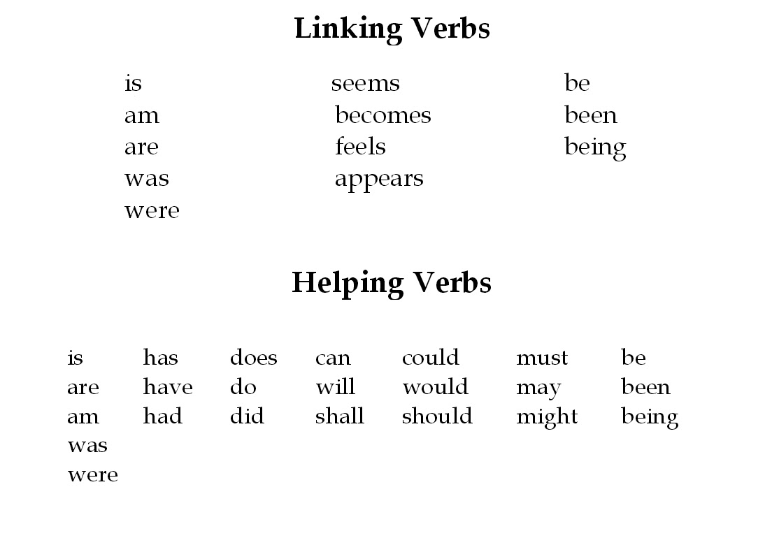 Difference Between Helping And Linking Verbs Difference Between