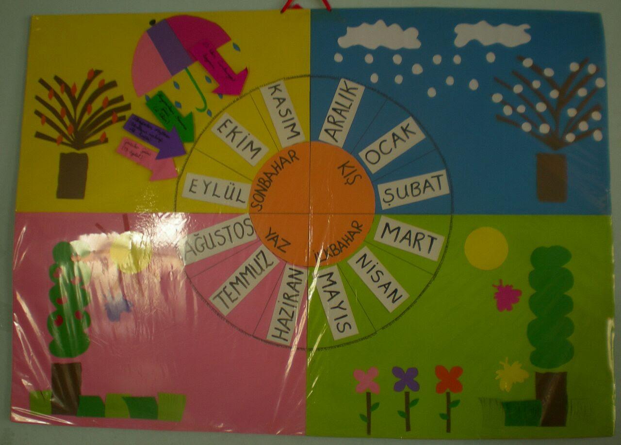 Mevsim şeridi örnekleri Sınıf öğretmenleri Için ücretsiz özgün
