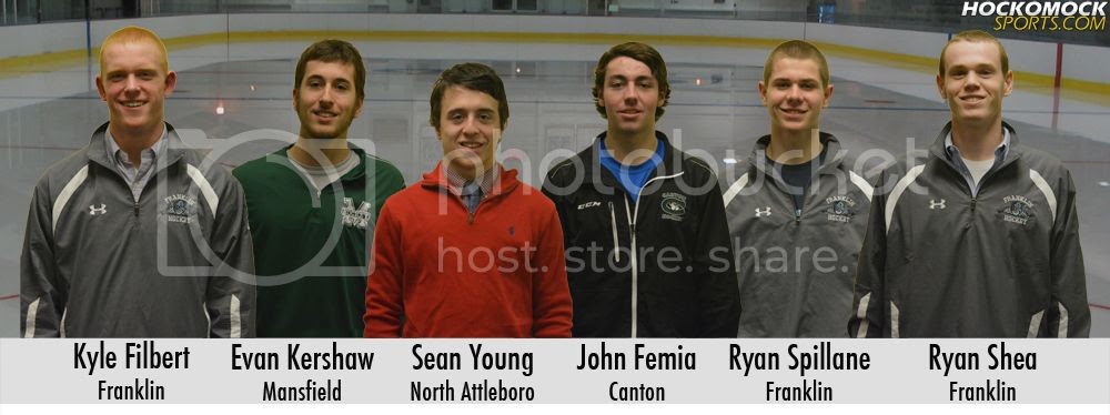 Hockomock boys hockey first team