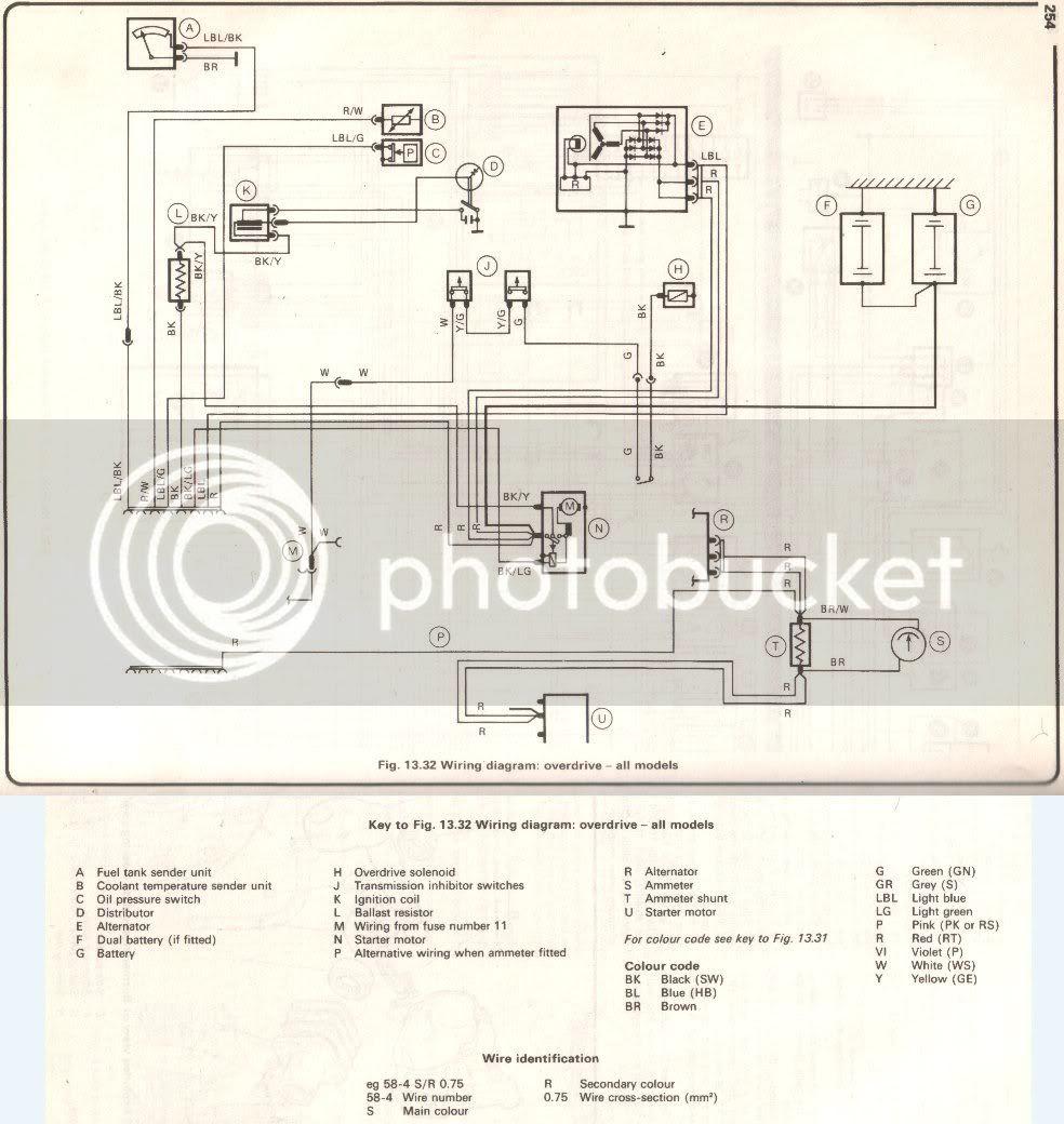 Diagram Ford Transit Mk2 Workshop Wiring Diagram Full Version Hd Quality Wiring Diagram Wiringiworld Intoparadiso It