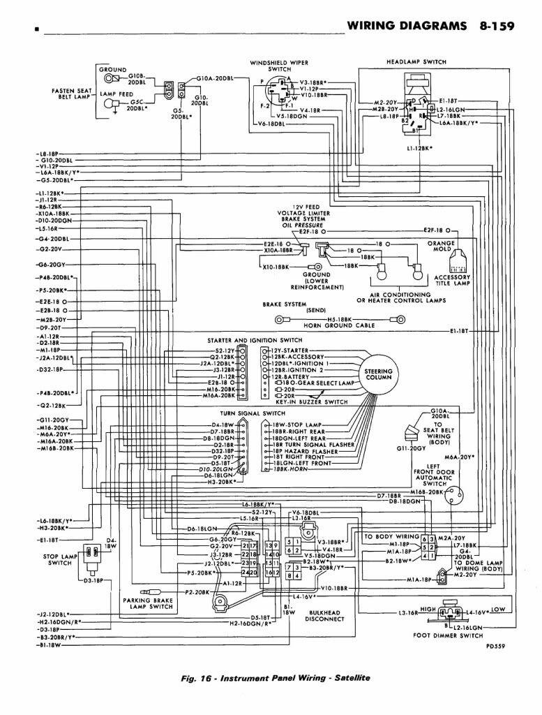 Diagram 1971 Road Runner Tach Wiring Diagram Full Version Hd Quality Wiring Diagram Msdiagrami Maglierugbyonline It