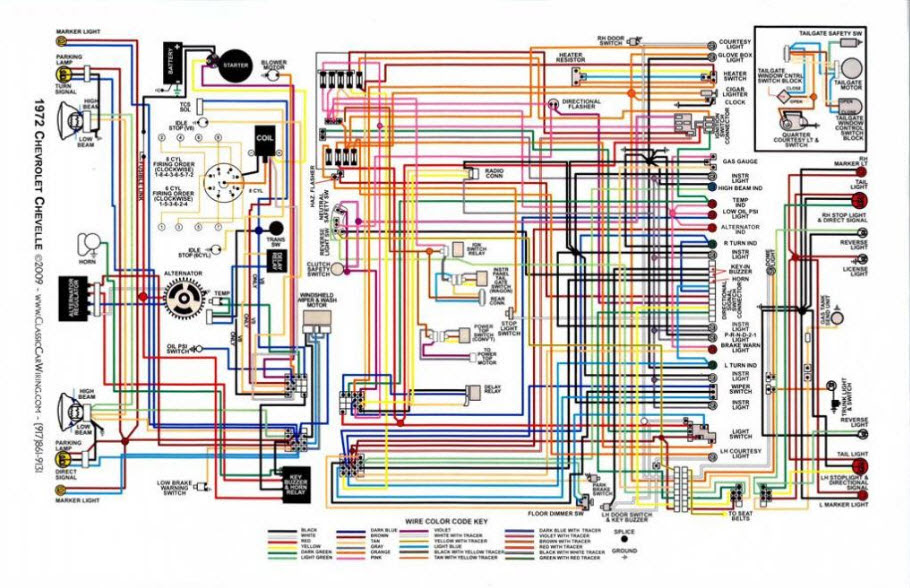 Chevelle Engine Diagram Wiring Diagrams Recover Recover Chatteriedelavalleedufelin Fr