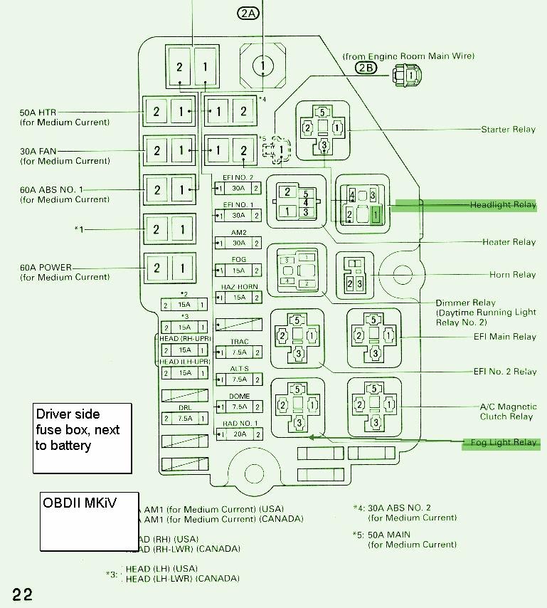2001 Toyota Prius Fuse Box Diagram