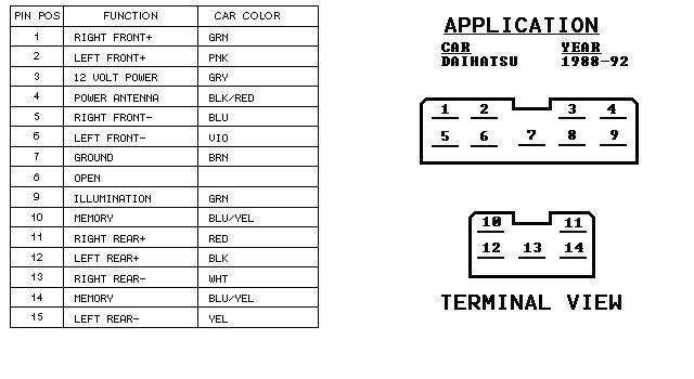 Diagram Wiring Diagram For Daihatsu Rocky Full Version Hd Quality Daihatsu Rocky Diagramguru Gevim Fr