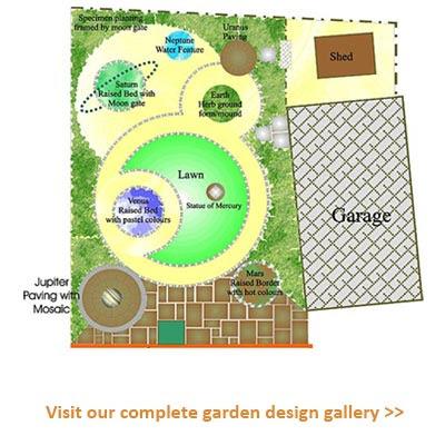 Garden Design Examples garden design examples - home design