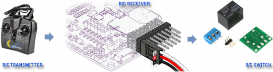 rc transmitter receiver switch