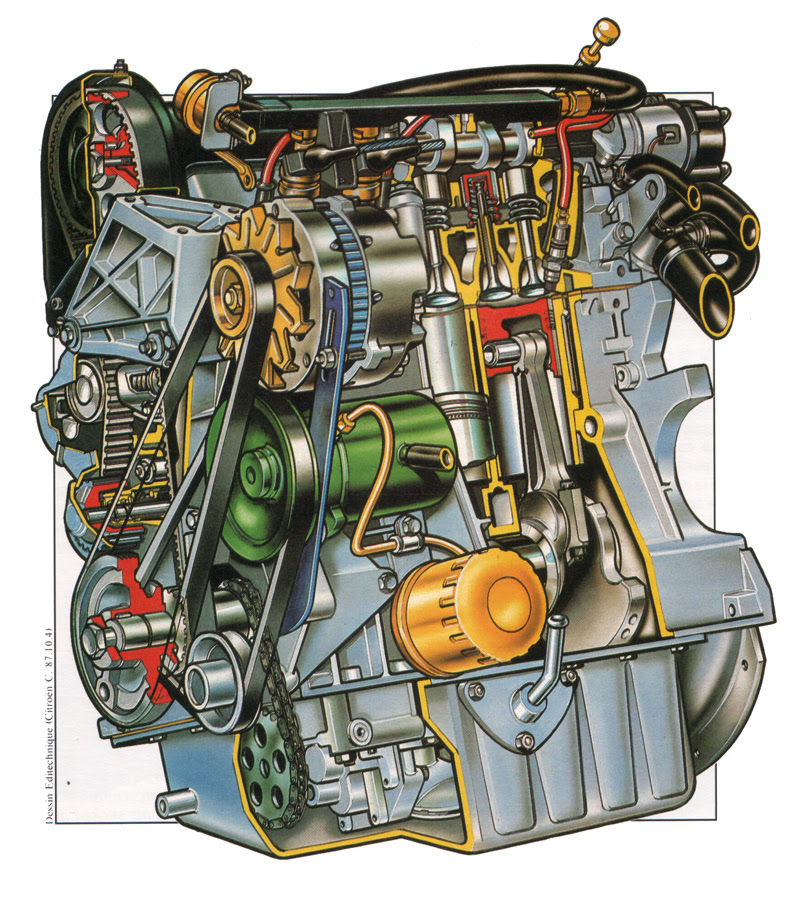 Citroen Bx 16v Wiring Diagram