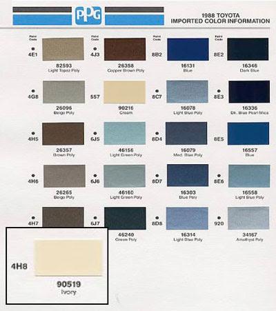 Ppg Automotive Paint Color Codes - Infoupdate.org