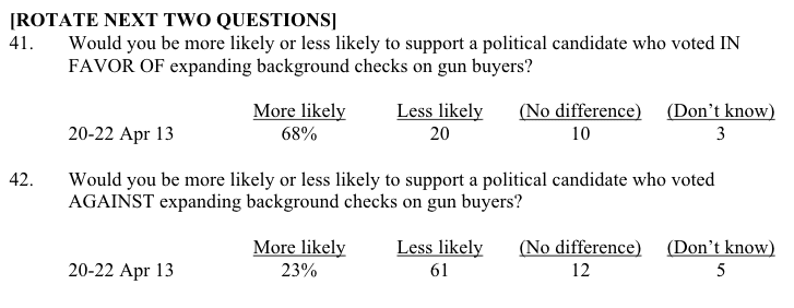 Fox News poll gun control