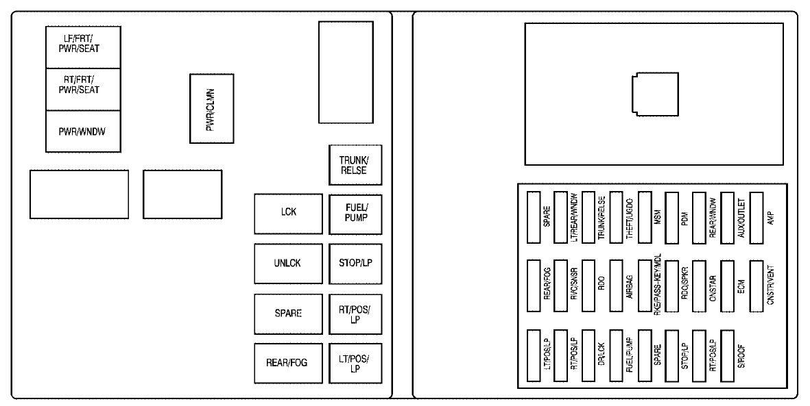 [XOTG_4463]  Seat Leon Mk2 Fuse Box Diagram - SEAT Leon Review | Seat Leon Mk1 Fuse Box Diagram |  | SEAT Leon Review - blogger