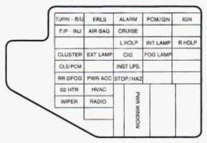Chevrolet Cavalier (1996) - fuse box diagram - CARKNOWLEDGE