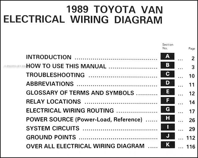 Diagram 1989 Toyota Van Wiring Diagram Full Version Hd Quality Wiring Diagram Diagramsstepp Pretoriani It