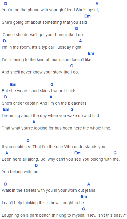 Taylor Swift You Belong With Me Chords No Capo