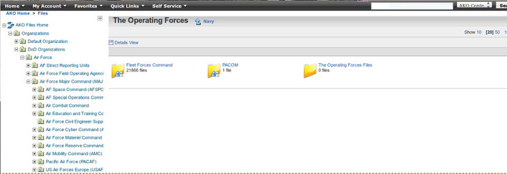 CENTCOM HACKED BY Syrian Electronic Army