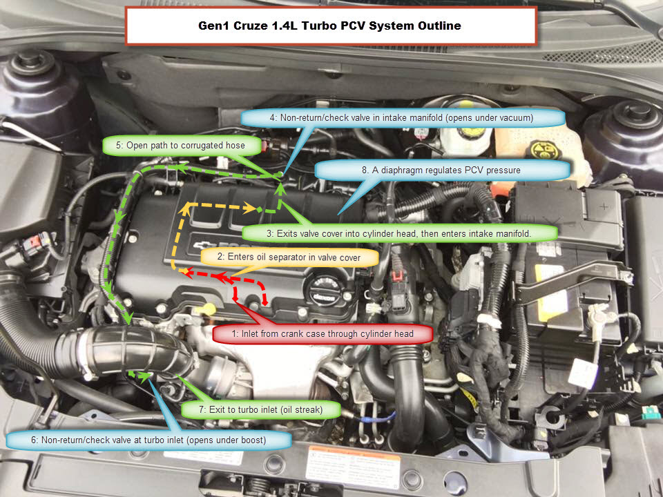 2011 Chevy Cruze Parts Diagram