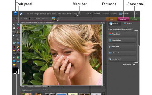 Photoshop Elements 7 For Dummies Cheet Sheet