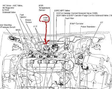 97 Nissan Altima Engine Diagram - Wiring Diagram Networks | 97 Nissan Altima Engine Diagram |  | Wiring Diagram Networks - blogger