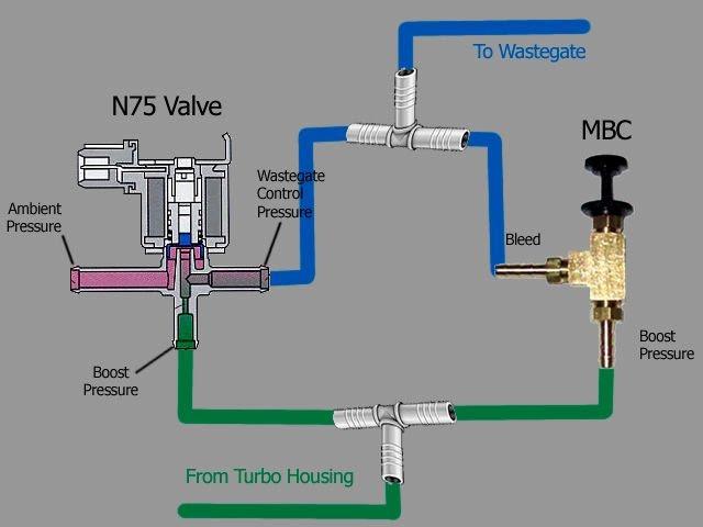 34 N75 Valve Diagram - Free Wiring Diagram Source | N75 Audi S3 Wiring Diagram |  | Free Wiring Diagram Source