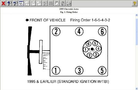 99 Chevy Astro Fuse Box - Wiring Diagram Networks