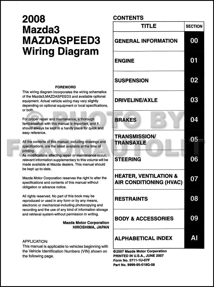 Mazda 3 Wiring Schematic Wiring Diagram Correction Correction Cfcarsnoleggio It