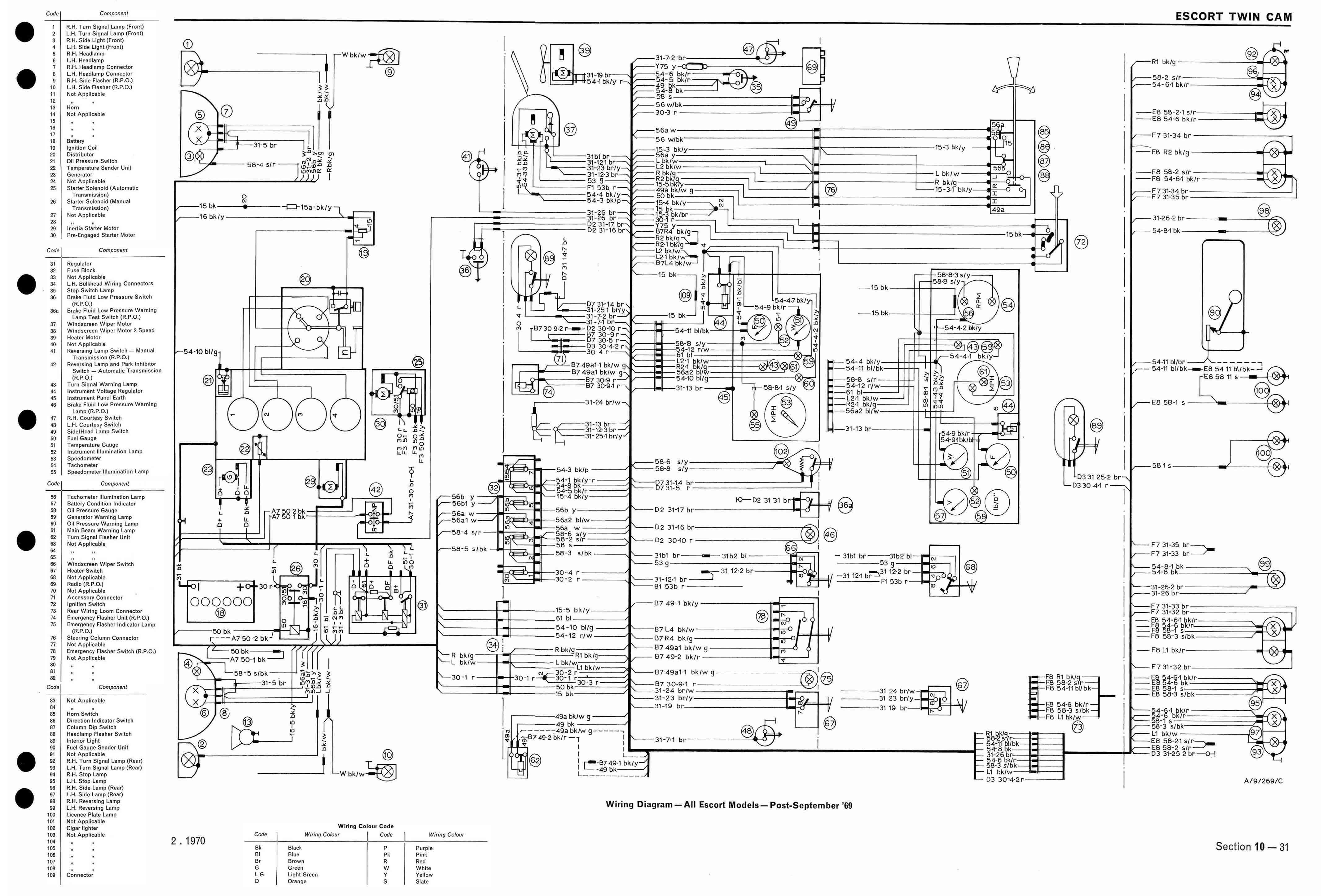 Diagram Ford Escort Mk6 Wiring Diagram Full Version Hd Quality Wiring Diagram Pvdiagramxdavid Eventinotte It