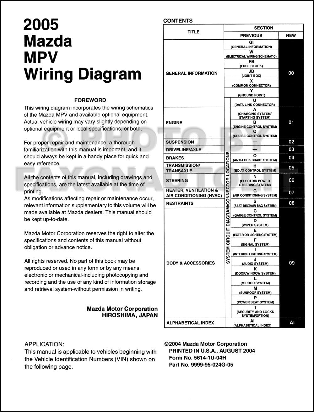 2004 Mazda Mpv Wiring Diagram - Wiring Diagram