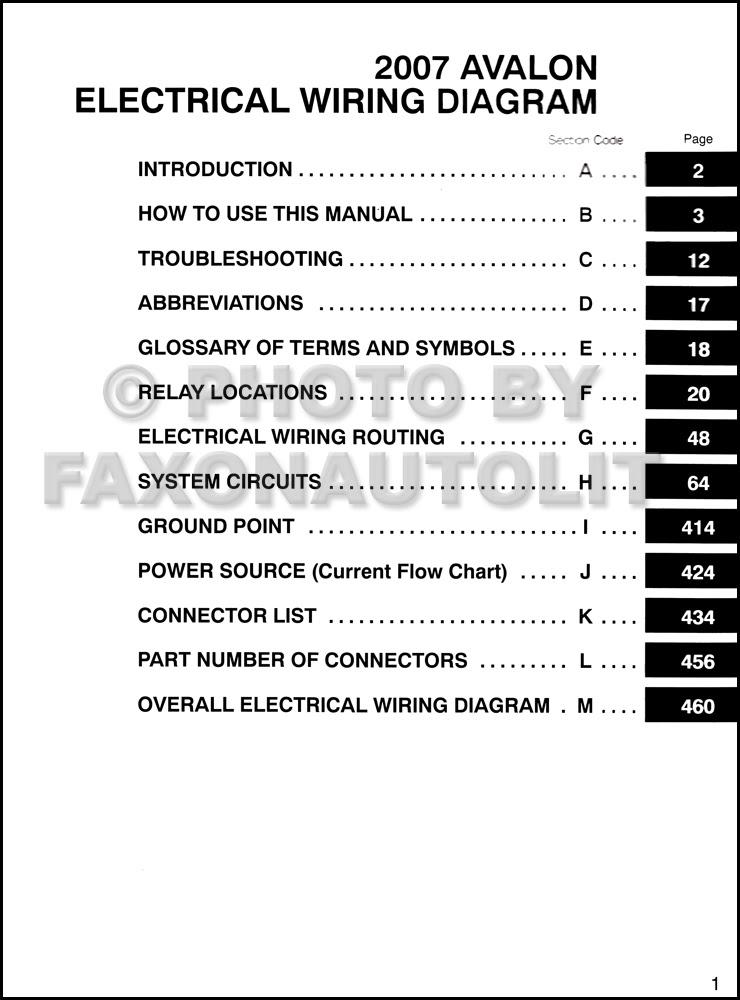 Diagram 2001 Toyota Avalon Wiring Diagram Manual Original Full Version Hd Quality Manual Original Diagrambilliw Informazionihotel It