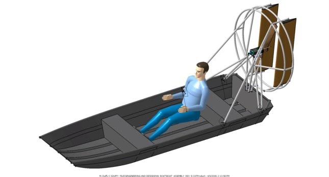 Boat Bill Of Sale Florida >> Airboat plan Info ~ Bill ship