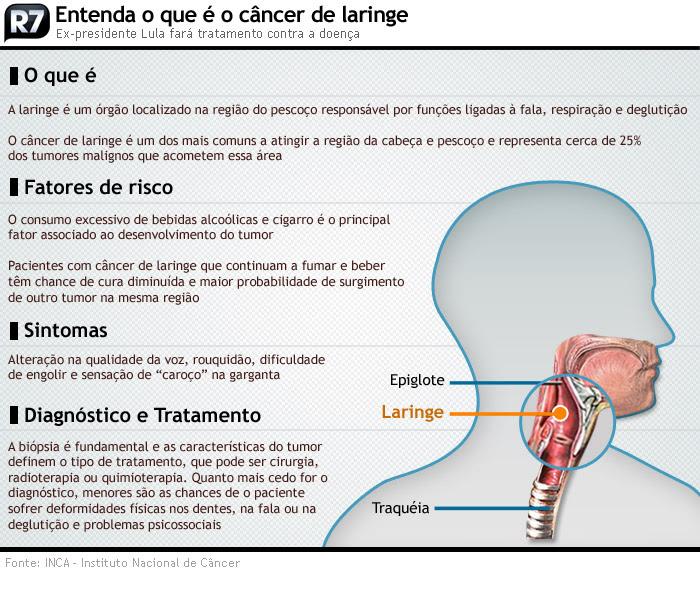 Tumor na laringe