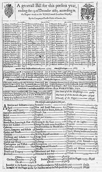 File:Bill of Mortality.jpg