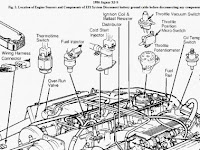 1996 Jaguar Xj 6 Wiring Diagram