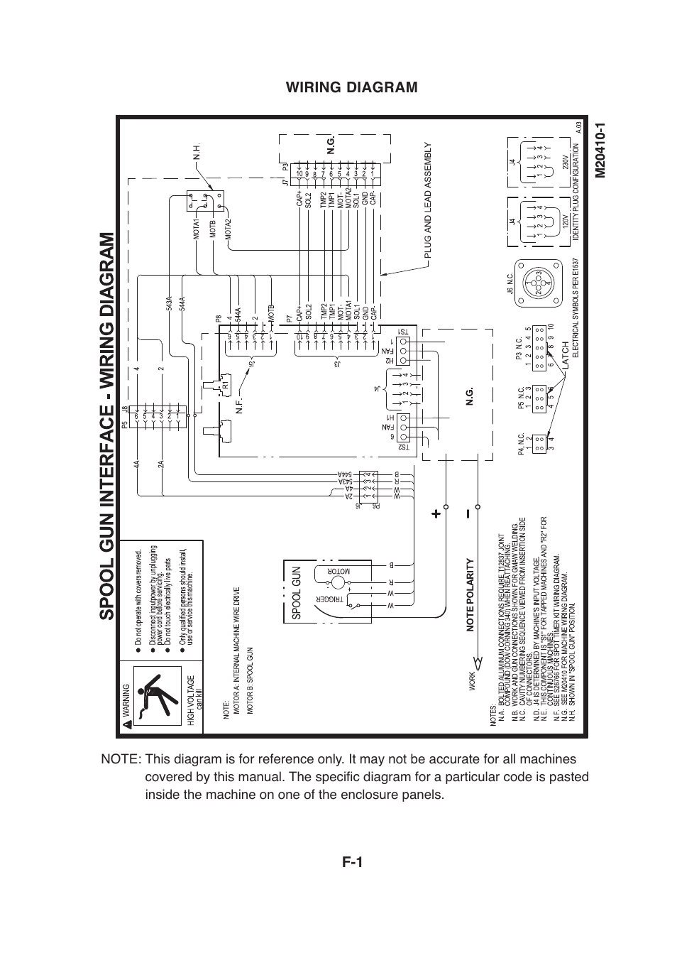 Diagram Lincoln 100sg Wiring Diagram Full Version Hd Quality Wiring Diagram Impactodiagramak Nuovarmata It
