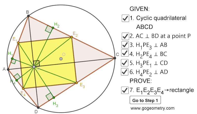 Dynamic Geometry Problem 1472: Cyclic Quadrilateral, Perpendicular Diagonals, Rectangle, Step-by-step Illustration, Step-by-step Illustration, iPad.