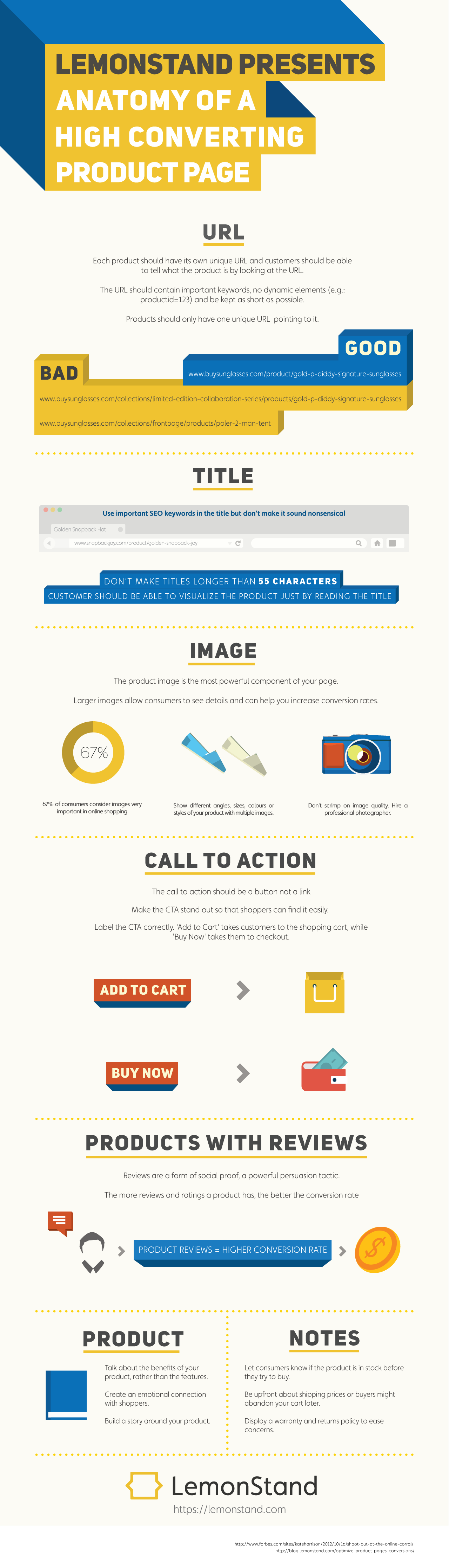Infographic: Anatomy of a High Converting Product Page