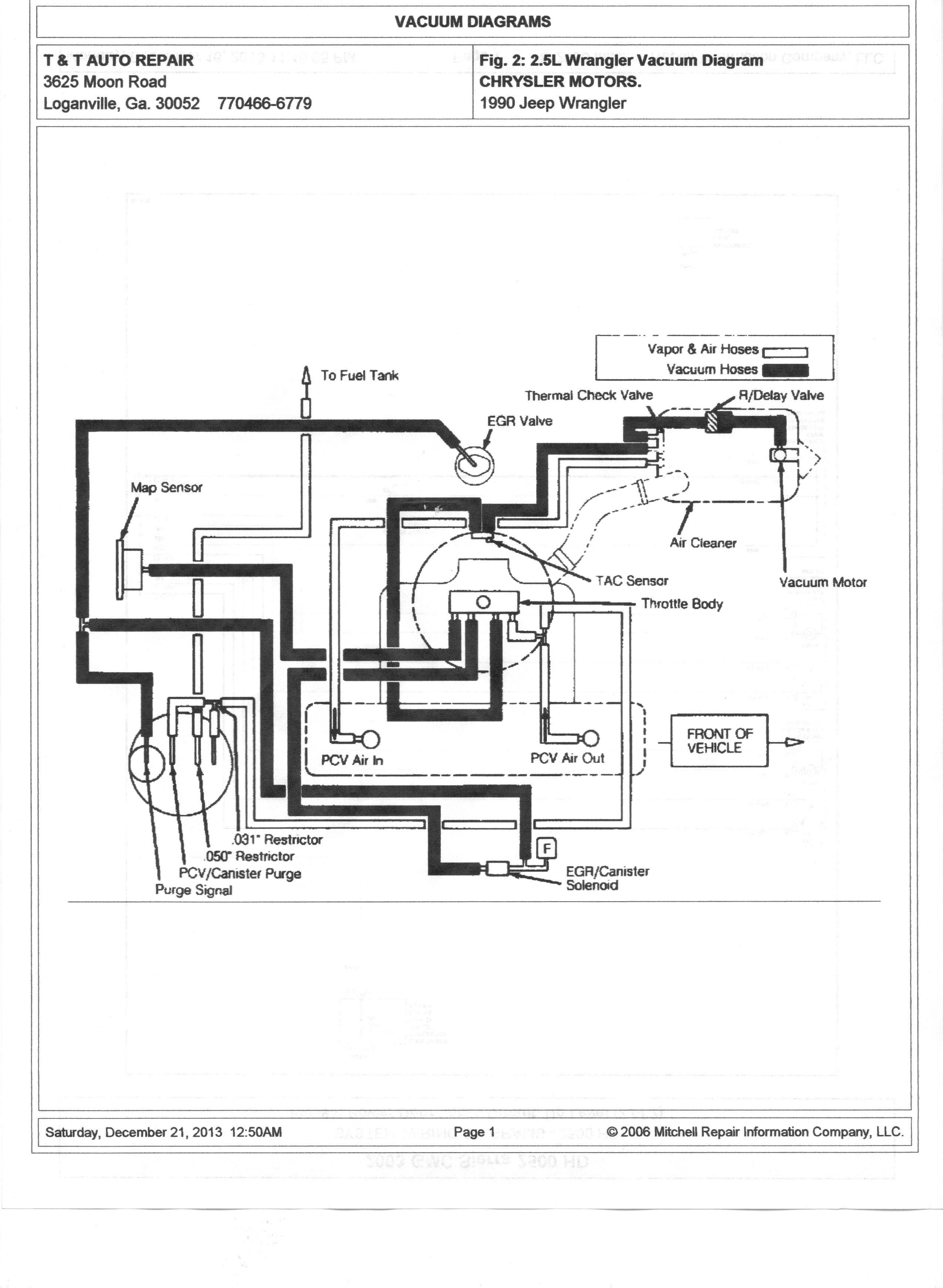 Diagram 2002 Jeep Wrangler Vacuum Line Diagram Full Version Hd Quality Line Diagram Rgnwi3097gas Ragdolls Lorraine Fr