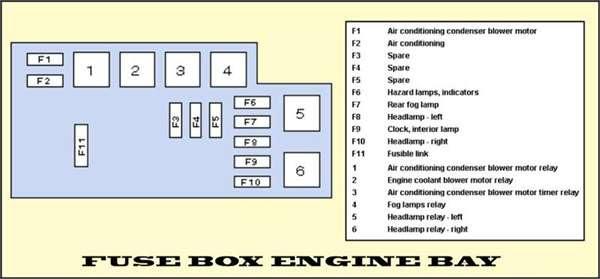 2000 Subaru Impreza Fuse Box Location Wiring Diagrams Site Mile Light Mile Light Geasparquet It