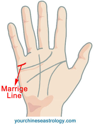 Palm Reading - Marriage Line