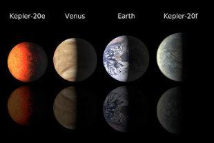 Misi Kepler dari tubuh antariksa  Amerika Serikat  Tata Surya Miliki Dua Anggota Lagi Seukuran Bumi, Planet Baru Ditemukan