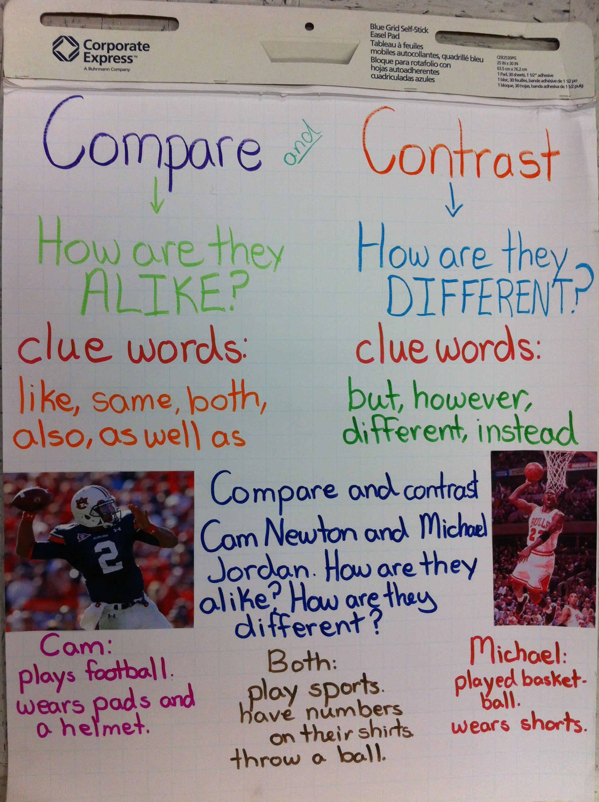 how to write a compare and contrast essay 5th grade