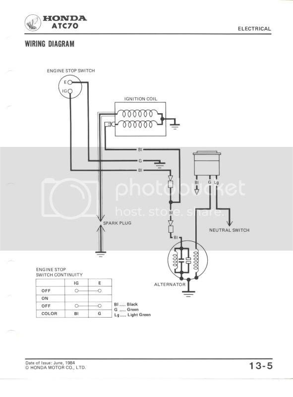 Diagram Fl 70 Wiring Diagram Full Version Hd Quality Wiring Diagram Diagramsfae Caditwergi It