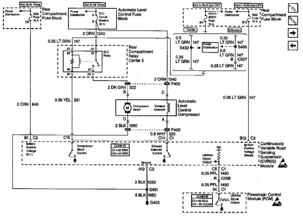 1985 Cadillac Deville Wiring Diagram 2000 Ford E350 Fuel Filter Housing Keys Can Acces Tukune Jeanjaures37 Fr